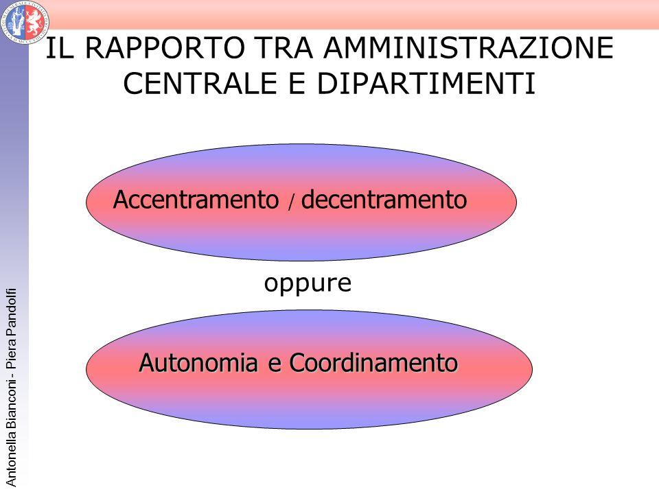 Antonella Bianconi - Piera Pandolfi IL RAPPORTO TRA AMMINISTRAZIONE CENTRALE E DIPARTIMENTI oppure Autonomia e Coordinamento Accentramento / decentram