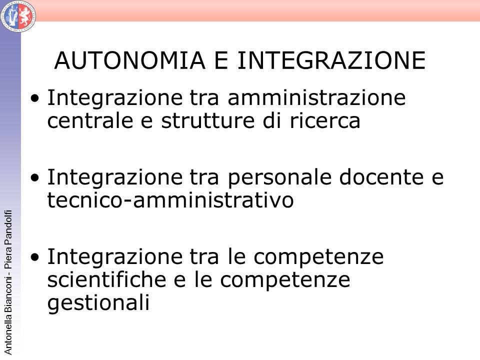 Antonella Bianconi - Piera Pandolfi AUTONOMIA E INTEGRAZIONE Integrazione tra amministrazione centrale e strutture di ricerca Integrazione tra persona