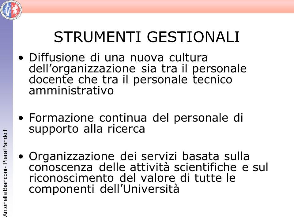 Antonella Bianconi - Piera Pandolfi STRUMENTI GESTIONALI Diffusione di una nuova cultura dellorganizzazione sia tra il personale docente che tra il pe