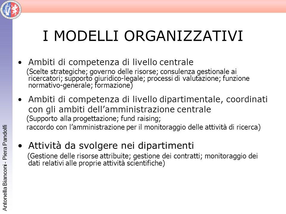 Antonella Bianconi - Piera Pandolfi I MODELLI ORGANIZZATIVI Ambiti di competenza di livello centrale (Scelte strategiche; governo delle risorse; consu
