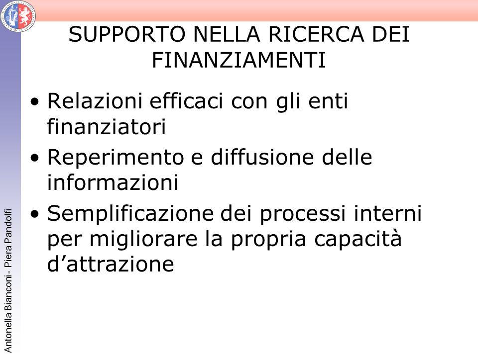Antonella Bianconi - Piera Pandolfi SUPPORTO NELLA RICERCA DEI FINANZIAMENTI Relazioni efficaci con gli enti finanziatori Reperimento e diffusione del