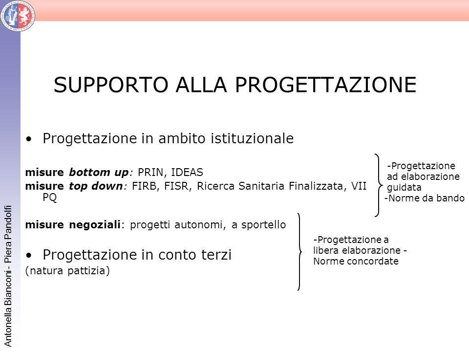 Antonella Bianconi - Piera Pandolfi SUPPORTO ALLA PROGETTAZIONE Progettazione in ambito istituzionale misure bottom up: PRIN, IDEAS misure top down: F