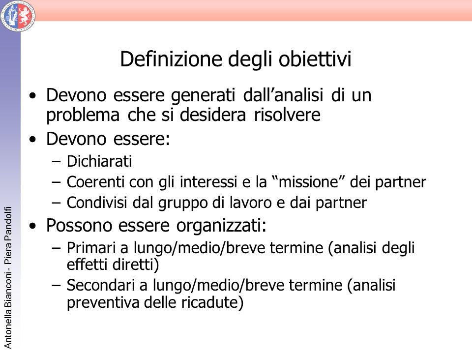 Antonella Bianconi - Piera Pandolfi Definizione degli obiettivi Devono essere generati dallanalisi di un problema che si desidera risolvere Devono ess