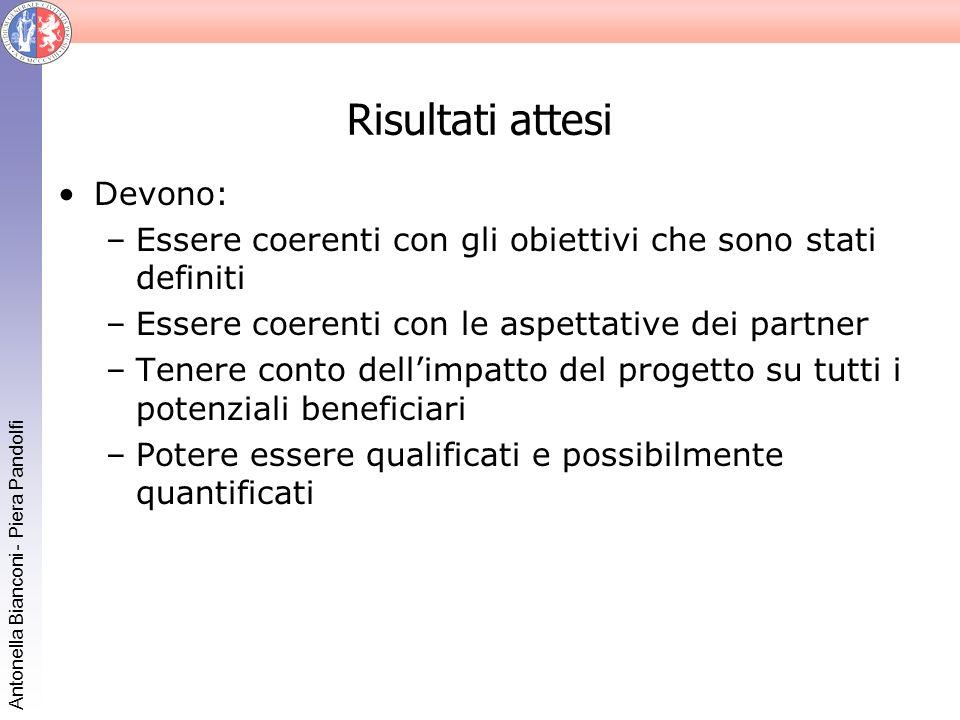 Antonella Bianconi - Piera Pandolfi Risultati attesi Devono: –Essere coerenti con gli obiettivi che sono stati definiti –Essere coerenti con le aspett