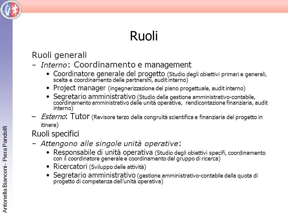Antonella Bianconi - Piera Pandolfi Ruoli Ruoli generali –Interno : Coordinamento e management Coordinatore generale del progetto (Studio degli obiett