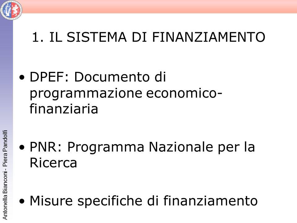 Antonella Bianconi - Piera Pandolfi 1. IL SISTEMA DI FINANZIAMENTO DPEF: Documento di programmazione economico- finanziaria PNR: Programma Nazionale p