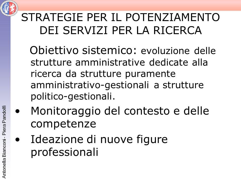 Antonella Bianconi - Piera Pandolfi STRATEGIE PER IL POTENZIAMENTO DEI SERVIZI PER LA RICERCA Obiettivo sistemico: evoluzione delle strutture amminist
