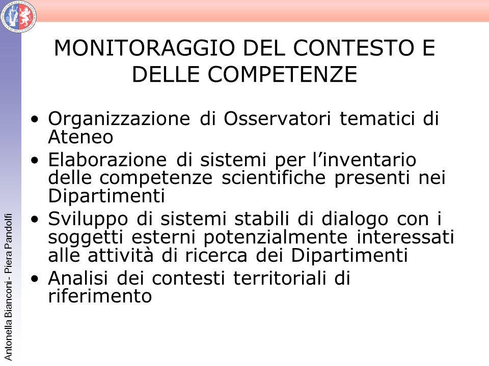 Antonella Bianconi - Piera Pandolfi MONITORAGGIO DEL CONTESTO E DELLE COMPETENZE Organizzazione di Osservatori tematici di Ateneo Elaborazione di sist
