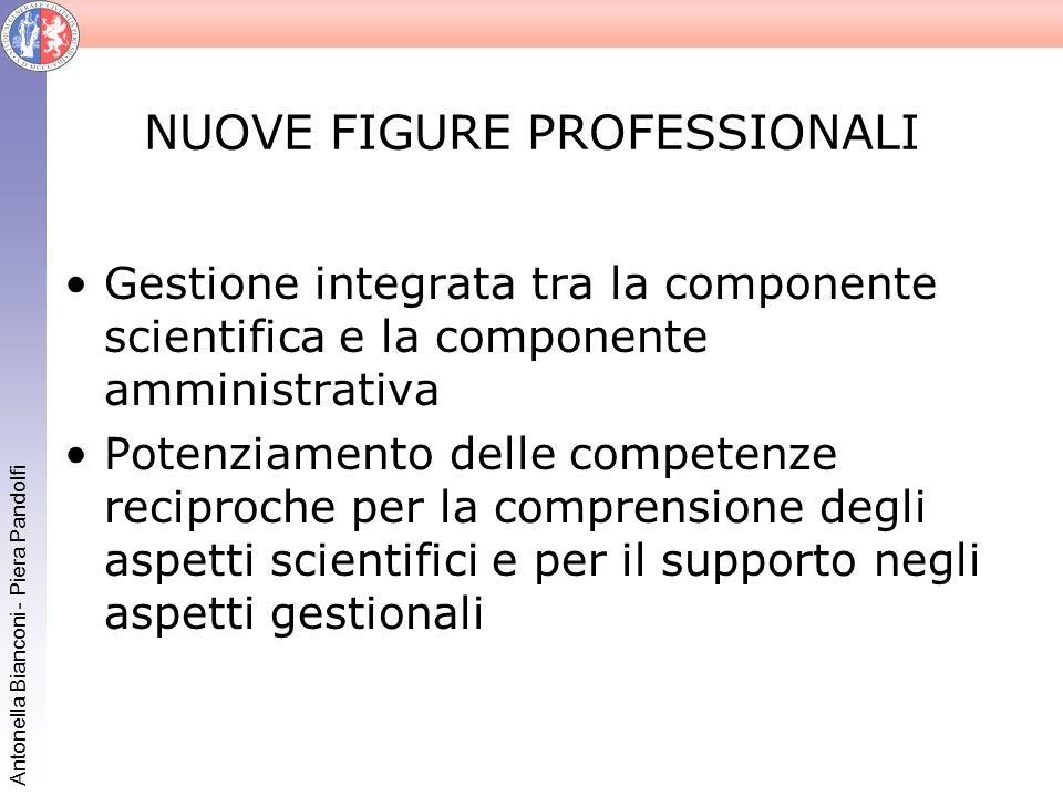 Antonella Bianconi - Piera Pandolfi NUOVE FIGURE PROFESSIONALI Gestione integrata tra la componente scientifica e la componente amministrativa Potenzi