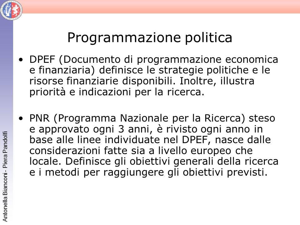 Antonella Bianconi - Piera Pandolfi Programmazione politica DPEF (Documento di programmazione economica e finanziaria) definisce le strategie politich