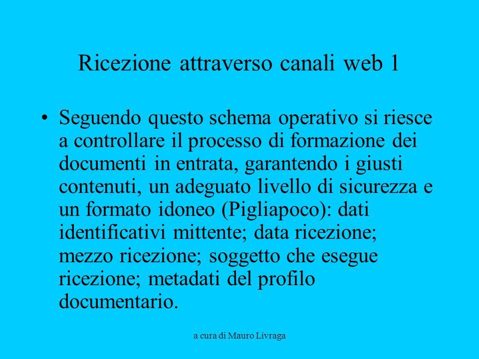 a cura di Mauro Livraga Ricezione attraverso canali web 1 Seguendo questo schema operativo si riesce a controllare il processo di formazione dei docum