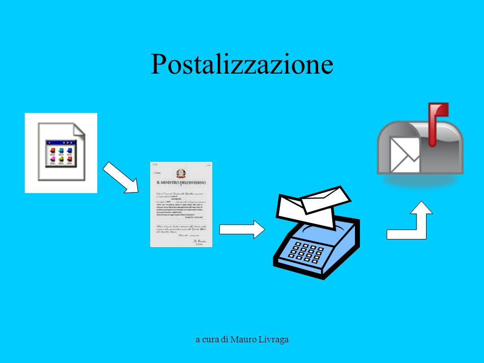 a cura di Mauro Livraga Postalizzazione