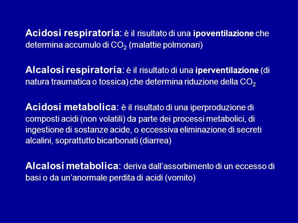 Acidosi respiratoria: è il risultato di una ipoventilazione che determina accumulo di CO 2 (malattie polmonari) Alcalosi respiratoria: è il risultato