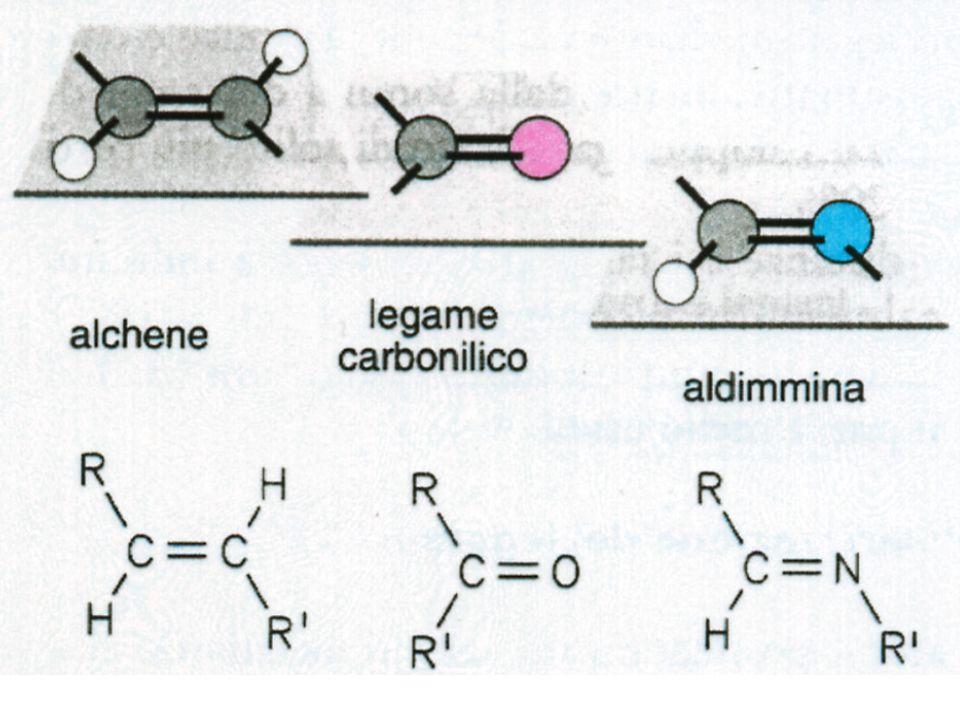 Isomeria cis - trans