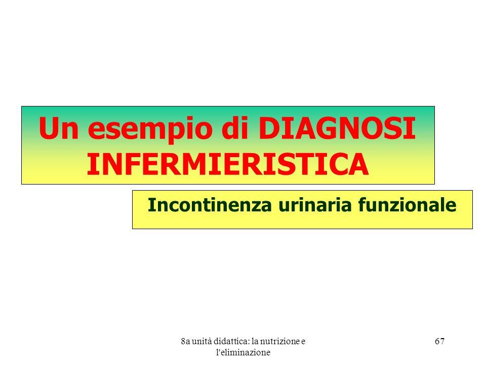 8a unità didattica: la nutrizione e l eliminazione 67 Un esempio di DIAGNOSI INFERMIERISTICA Incontinenza urinaria funzionale