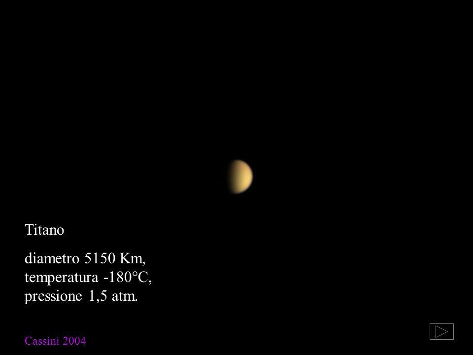 Titano diametro 5150 Km, temperatura -180°C, pressione 1,5 atm. Cassini 2004