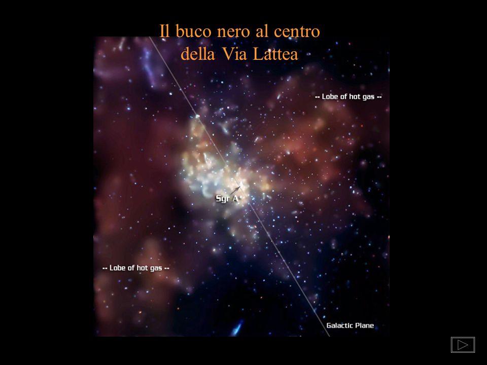 O... un buco nero! Secondo la teoria della relatività generale la gravitazione nasce dalla curvatura dello spazio- tempo, dovuta alla presenza di mate