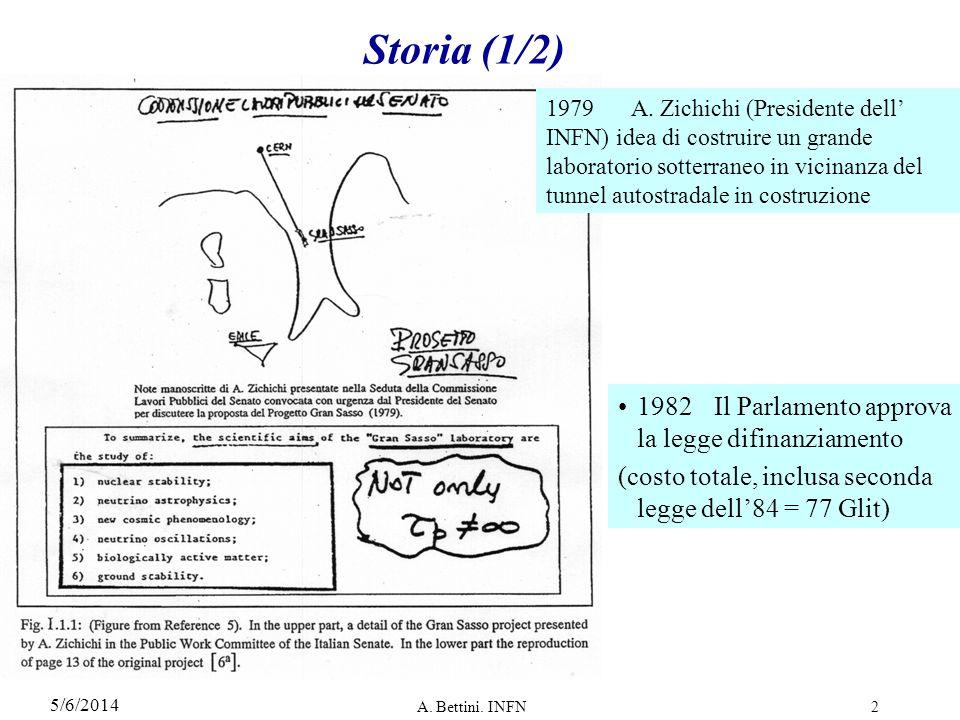 5/6/2014 A.Bettini. INFN2 Storia (1/2) 1979A.