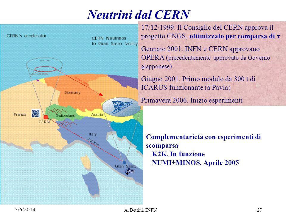 5/6/2014 A.Bettini. INFN27 Neutrini dal CERN 17/12/1999.