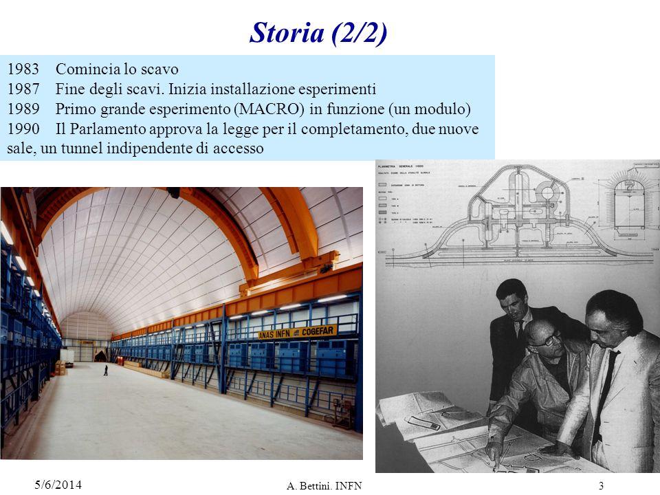 5/6/2014 A.Bettini. INFN3 Storia (2/2) 1983Comincia lo scavo 1987Fine degli scavi.