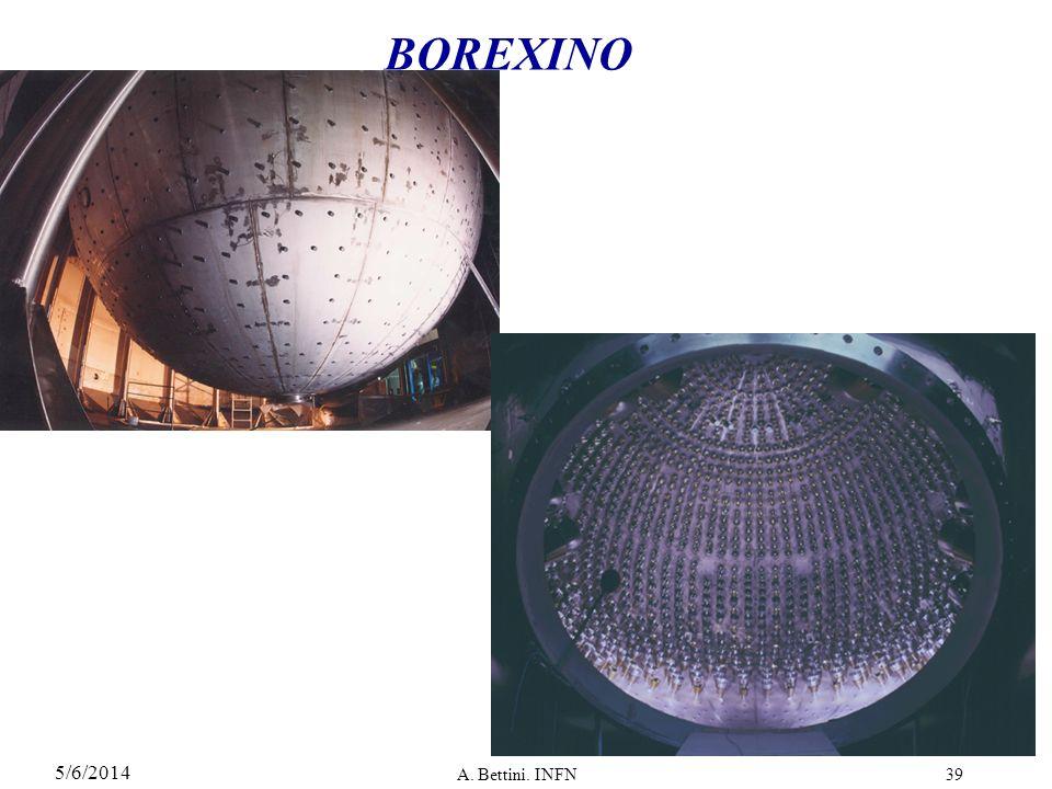 5/6/2014 A. Bettini. INFN39 BOREXINO