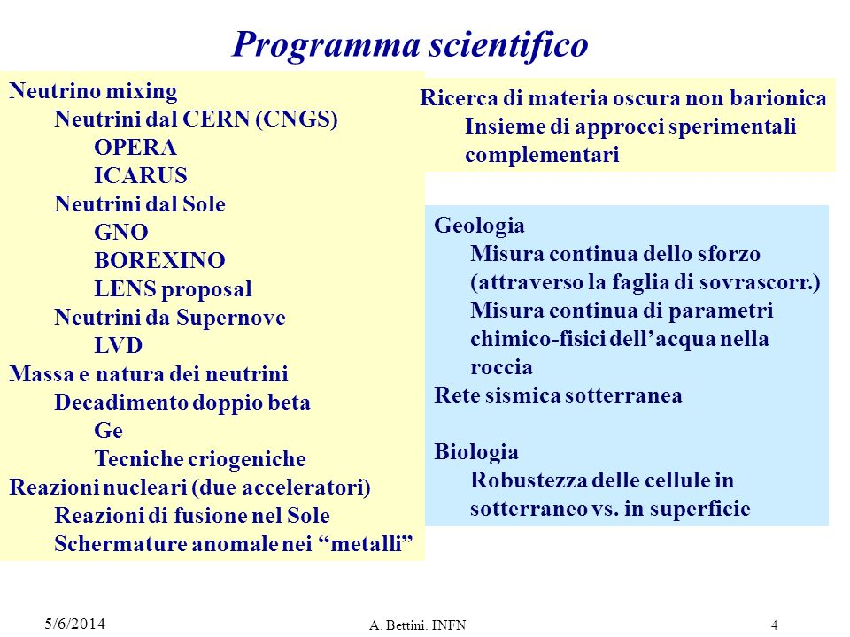 5/6/2014 A. Bettini. INFN4 Programma scientifico Neutrino mixing Neutrini dal CERN (CNGS) OPERA ICARUS Neutrini dal Sole GNO BOREXINO LENS proposal Ne
