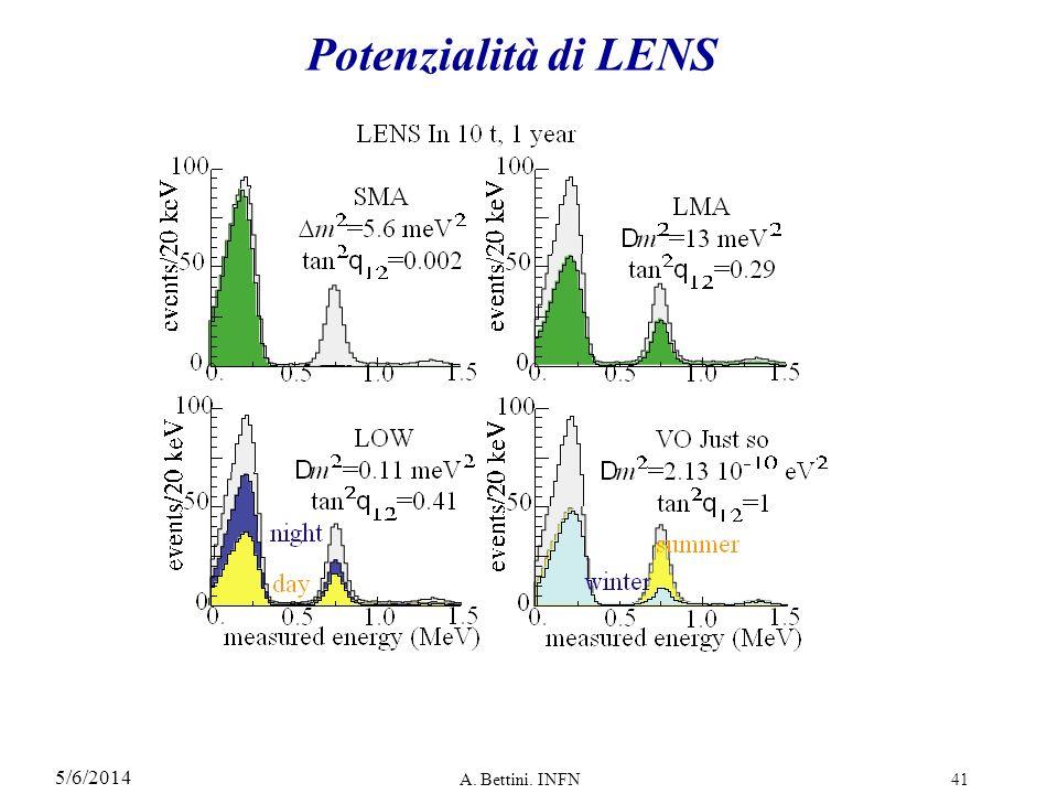 5/6/2014 A. Bettini. INFN41 Potenzialità di LENS