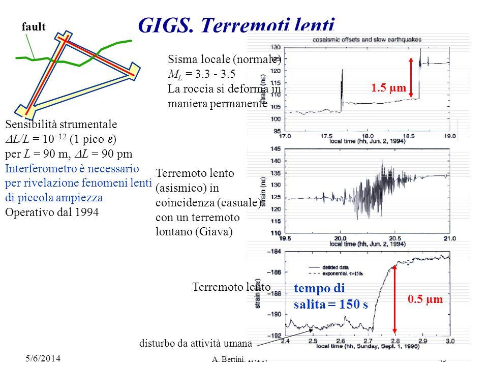 5/6/2014 A.Bettini. INFN43 GIGS.