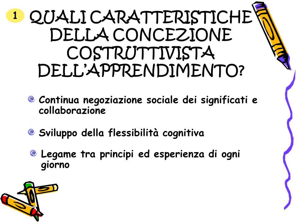 QUALI CARATTERISTICHE DELLA CONCEZIONE COSTRUTTIVISTA DELLAPPRENDIMENTO? Sviluppo della flessibilità cognitiva Continua negoziazione sociale dei signi