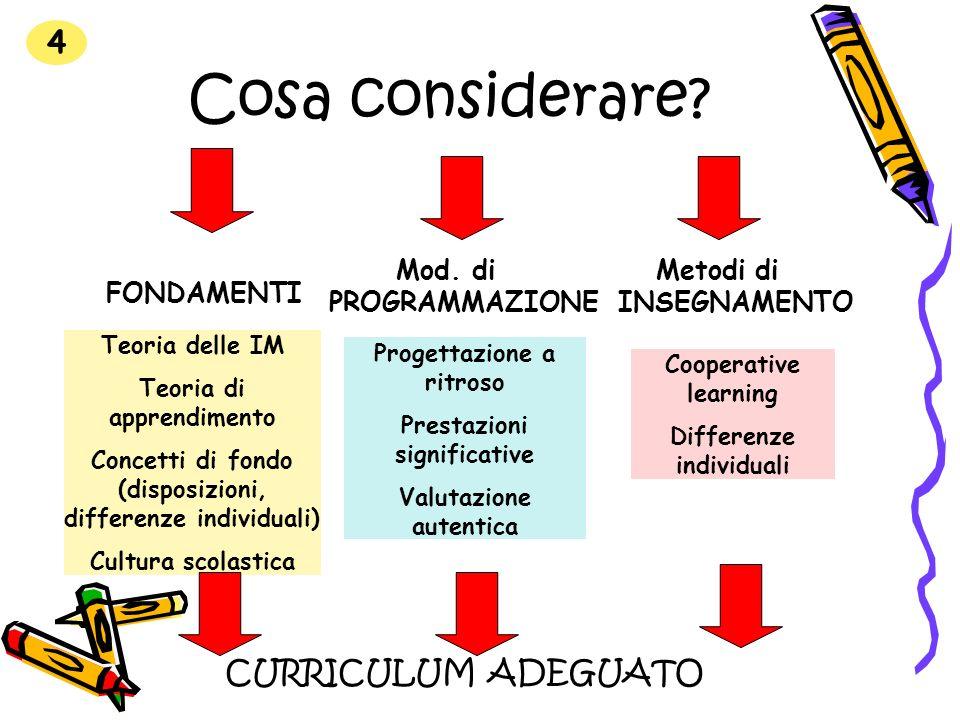 Cosa considerare? 4 Teoria delle IM Teoria di apprendimento Concetti di fondo (disposizioni, differenze individuali) Cultura scolastica Progettazione
