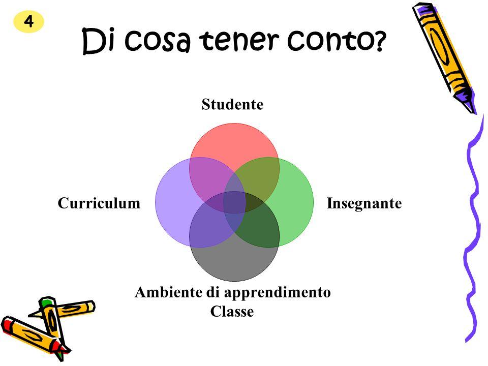 Di cosa tener conto? Studente Insegnante Ambiente di apprendimento Classe Curriculum 4