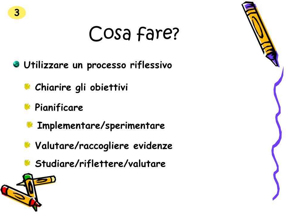 Cosa fare? Chiarire gli obiettivi Utilizzare un processo riflessivo 3 Pianificare Implementare/sperimentare Valutare/raccogliere evidenze Studiare/rif