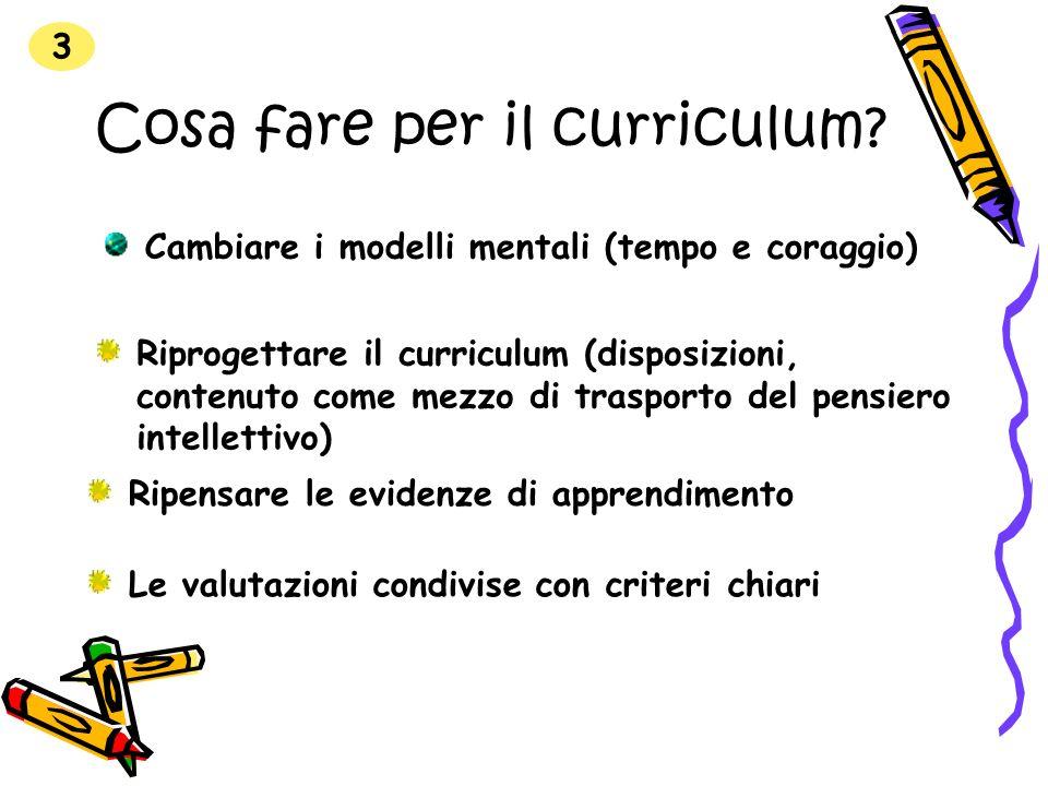 Cosa fare per il curriculum? Ripensare le evidenze di apprendimento Cambiare i modelli mentali (tempo e coraggio) 3 Le valutazioni condivise con crite