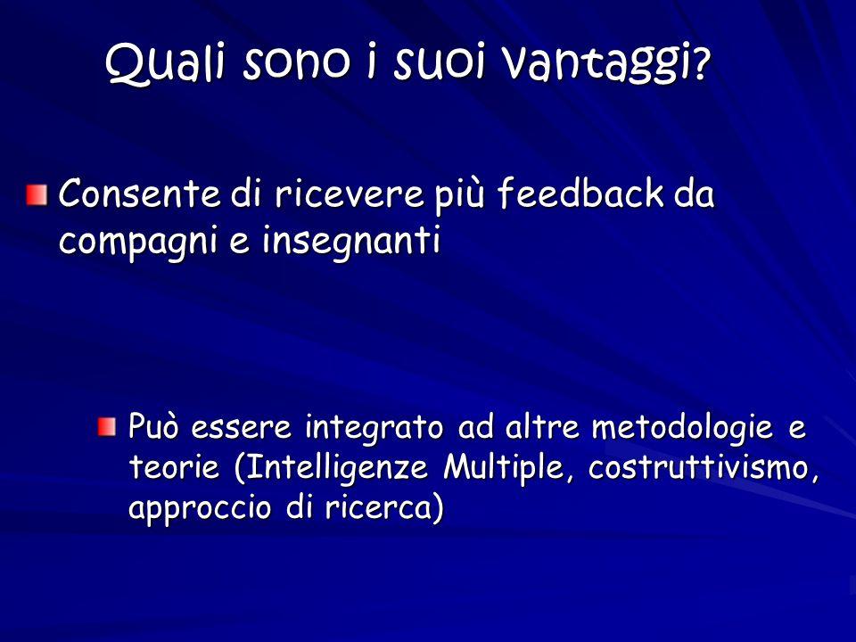 Quali sono i suoi vantaggi? Consente di ricevere più feedback da compagni e insegnanti Può essere integrato ad altre metodologie e teorie (Intelligenz