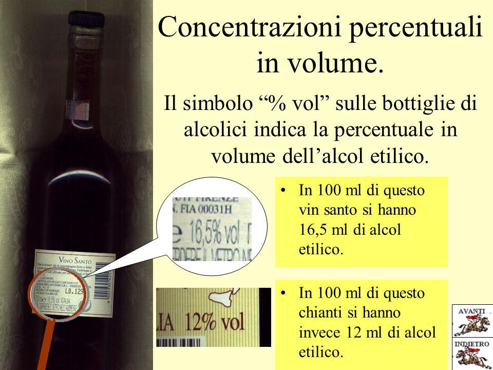 Concentrazioni percentuali in volume. Il simbolo % vol sulle bottiglie di alcolici indica la percentuale in volume dellalcol etilico. In 100 ml di que