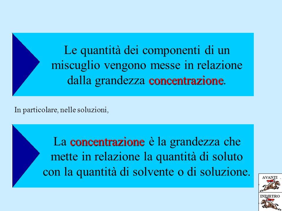 concentrazione Le quantità dei componenti di un miscuglio vengono messe in relazione dalla grandezza concentrazione. concentrazione La concentrazione