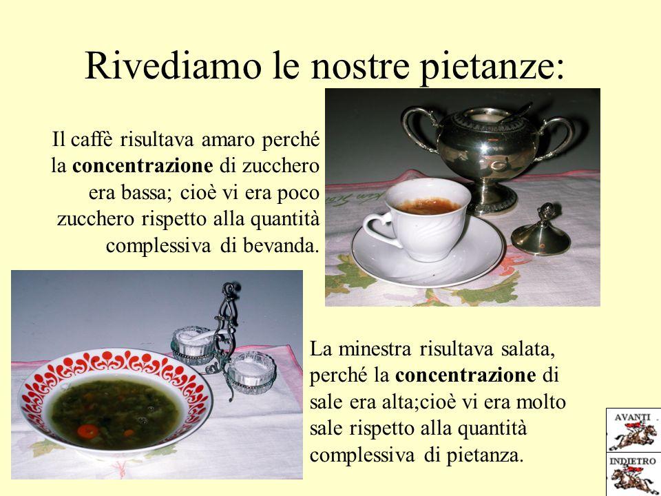 Rivediamo le nostre pietanze: Il caffè risultava amaro perché la concentrazione di zucchero era bassa; cioè vi era poco zucchero rispetto alla quantità complessiva di bevanda.