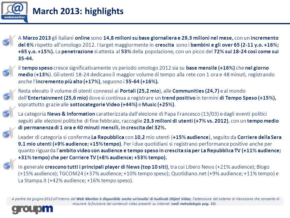 March 2013: highlights A Marzo 2013 gli italiani online sono 14,8 milioni su base giornaliera e 29,3 milioni nel mese, con un incremento del 6% rispet