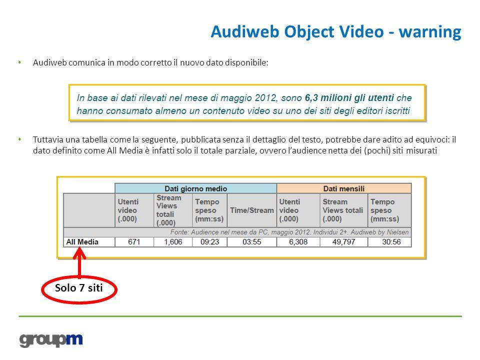 Audiweb Object Video - warning Audiweb comunica in modo corretto il nuovo dato disponibile: Tuttavia una tabella come la seguente, pubblicata senza il dettaglio del testo, potrebbe dare adito ad equivoci: il dato definito come All Media è infatti solo il totale parziale, ovvero laudience netta dei (pochi) siti misurati Solo 7 siti