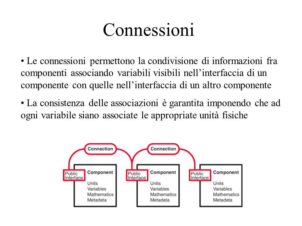 Connessioni Le connessioni permettono la condivisione di informazioni fra componenti associando variabili visibili nellinterfaccia di un componente con quelle nellinterfaccia di un altro componente La consistenza delle associazioni è garantita imponendo che ad ogni variabile siano associate le appropriate unità fisiche