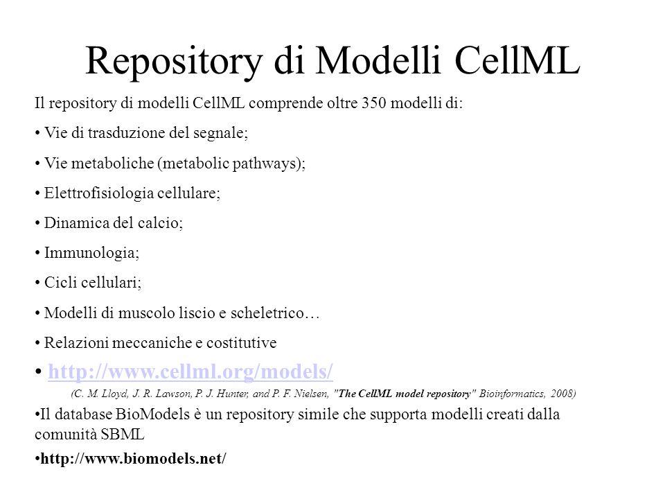 Repository di Modelli CellML Il repository di modelli CellML comprende oltre 350 modelli di: Vie di trasduzione del segnale; Vie metaboliche (metabolic pathways); Elettrofisiologia cellulare; Dinamica del calcio; Immunologia; Cicli cellulari; Modelli di muscolo liscio e scheletrico… Relazioni meccaniche e costitutive http://www.cellml.org/models/ (C.