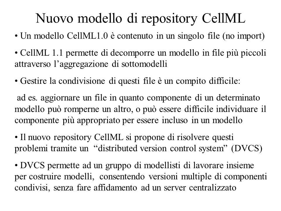 Nuovo modello di repository CellML Un modello CellML1.0 è contenuto in un singolo file (no import) CellML 1.1 permette di decomporre un modello in file più piccoli attraverso laggregazione di sottomodelli Gestire la condivisione di questi file è un compito difficile: ad es.