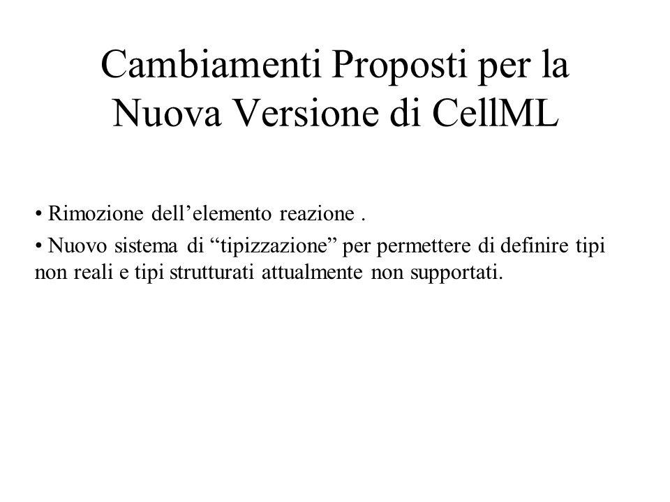 Cambiamenti Proposti per la Nuova Versione di CellML Rimozione dellelemento reazione.