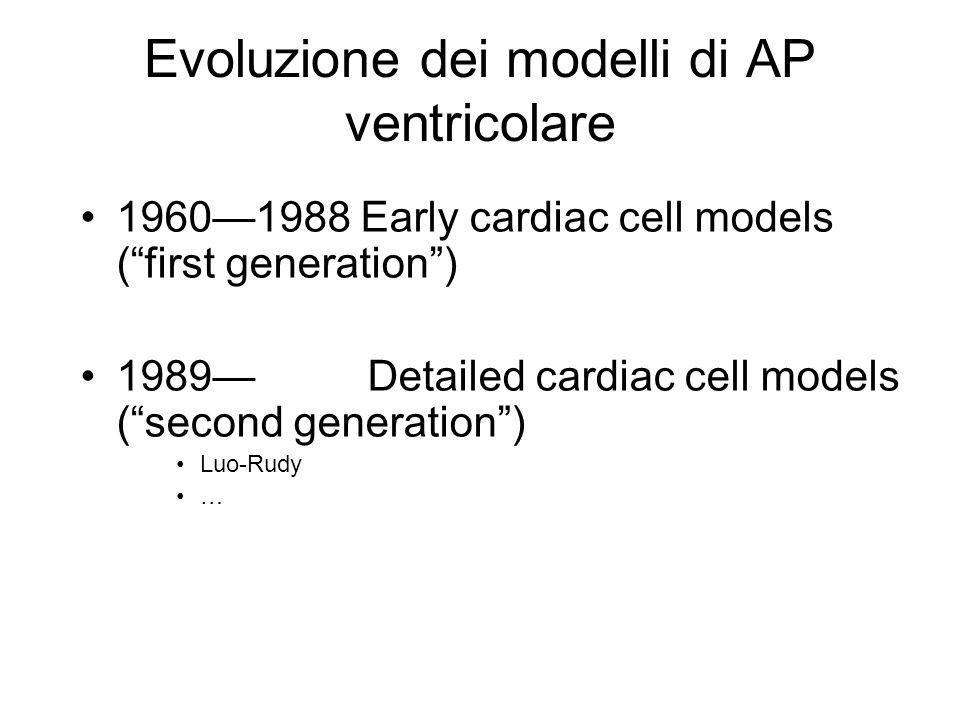 Evoluzione dei modelli di AP ventricolare 19601988 Early cardiac cell models (first generation) 1989 Detailed cardiac cell models (second generation) Luo-Rudy …