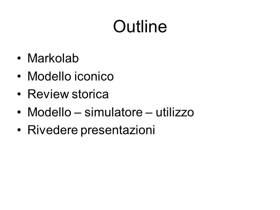 Outline Markolab Modello iconico Review storica Modello – simulatore – utilizzo Rivedere presentazioni