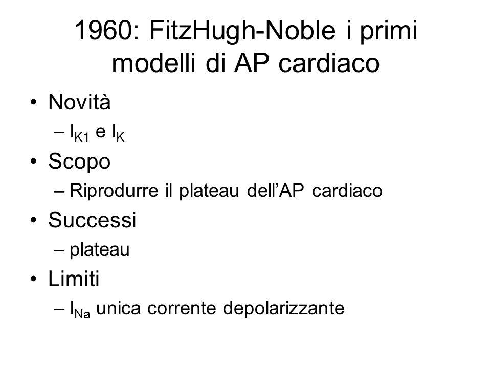 1960: FitzHugh-Noble i primi modelli di AP cardiaco Novità –I K1 e I K Scopo –Riprodurre il plateau dellAP cardiaco Successi –plateau Limiti –I Na unica corrente depolarizzante