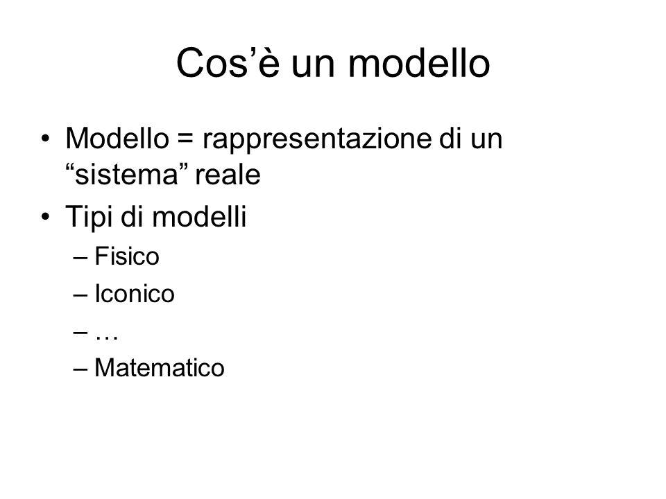 Cosè un modello Modello = rappresentazione di un sistema reale Tipi di modelli –Fisico –Iconico –… –Matematico