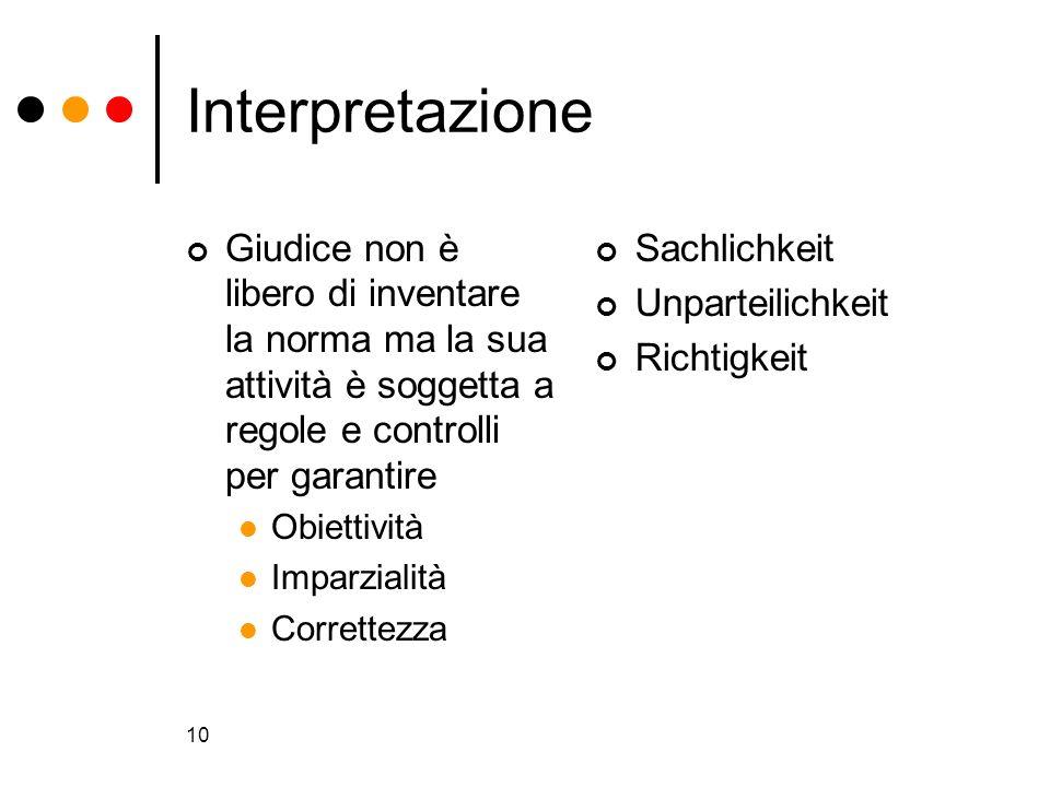 10 Interpretazione Giudice non è libero di inventare la norma ma la sua attività è soggetta a regole e controlli per garantire Obiettività Imparzialit