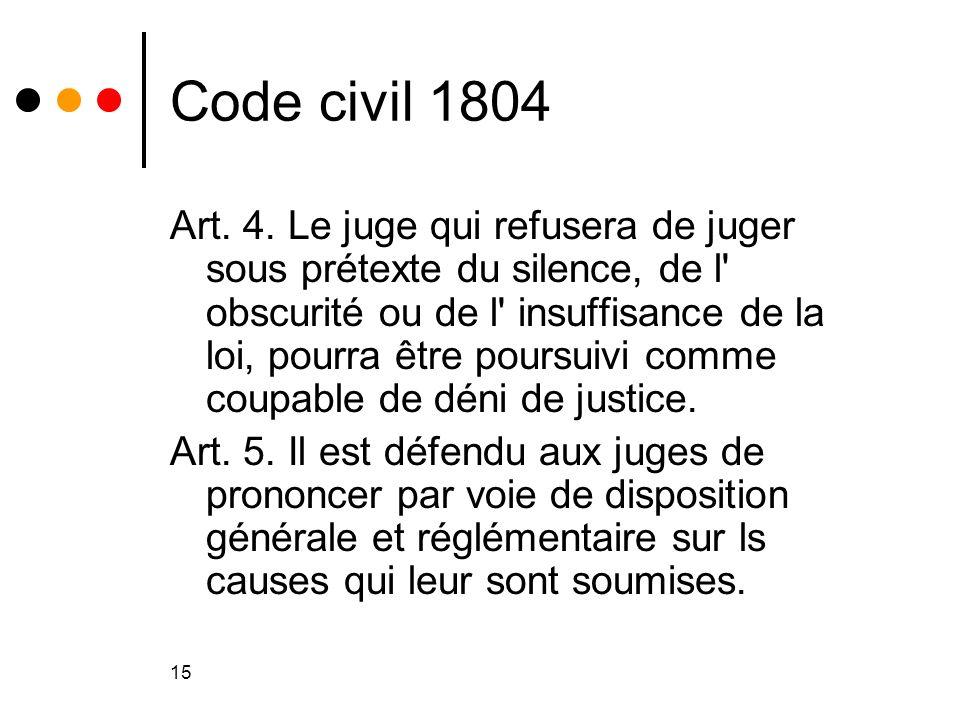 15 Code civil 1804 Art. 4. Le juge qui refusera de juger sous prétexte du silence, de l' obscurité ou de l' insuffisance de la loi, pourra être poursu