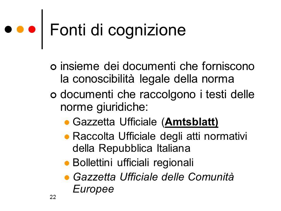 22 Fonti di cognizione insieme dei documenti che forniscono la conoscibilità legale della norma documenti che raccolgono i testi delle norme giuridich